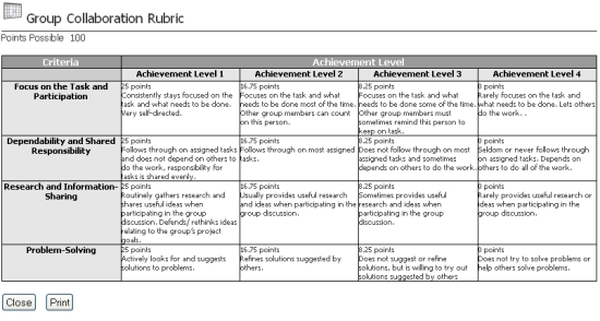 case assignment and grading rubric fa Grading rubric for discussion questions and responses to peers' posts assignment or prior post respectful of grading scale: a=27-30 points.
