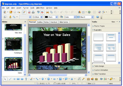 Microsoft PowerPoint Free Download Alternative Software OpenOffice Impress