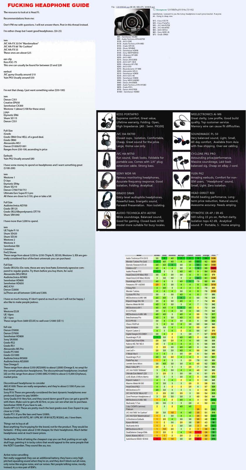 Headphone Guide 4Chan