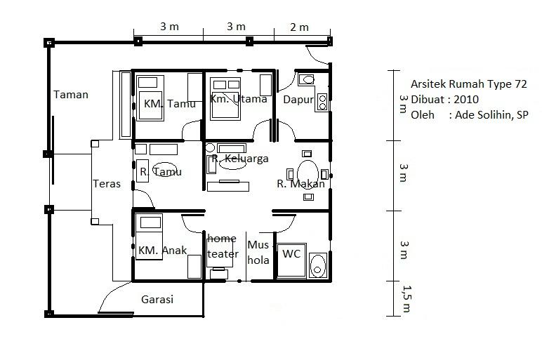 arsitektur rumah tutungkusan