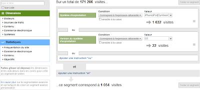Google Analytics : trafic des mobiles