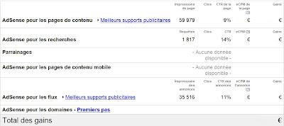 Les rapports de Google AdSense en euro