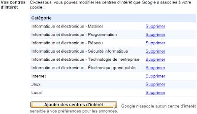 Google AdSense : annonces par centres d'intérêt