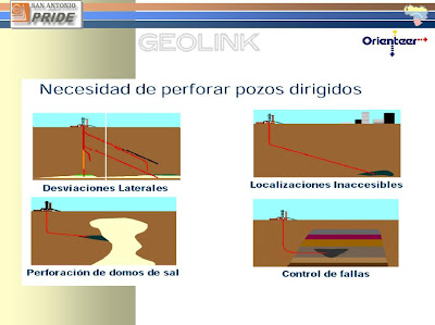 GEOLINK Y LA PERFORACION DIRECCIONAL