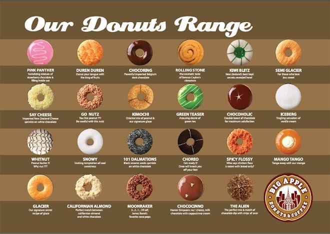 donutnonut..