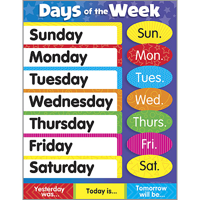 6eme Days Of Week 4 on Alphabet Flashcards Wall Posters
