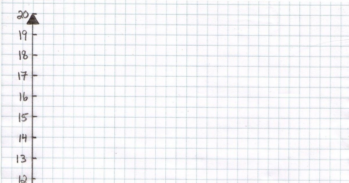 ressources  le diagramme  u00e0 bandes