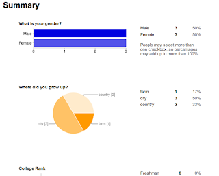 Classmate Survey Responses created by using forms in Google docs