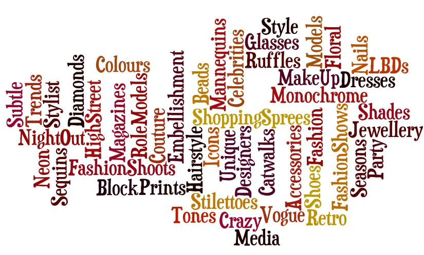 Komal 39 S Music Video Blog Word Cloud
