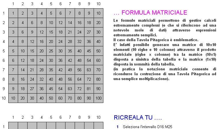 Matematicamedie tavola pitagorica in quanti modi con excel - Tavola pitagorica fino a 100 ...