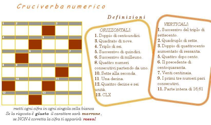 Sistema numerico binario spiegazione semplice