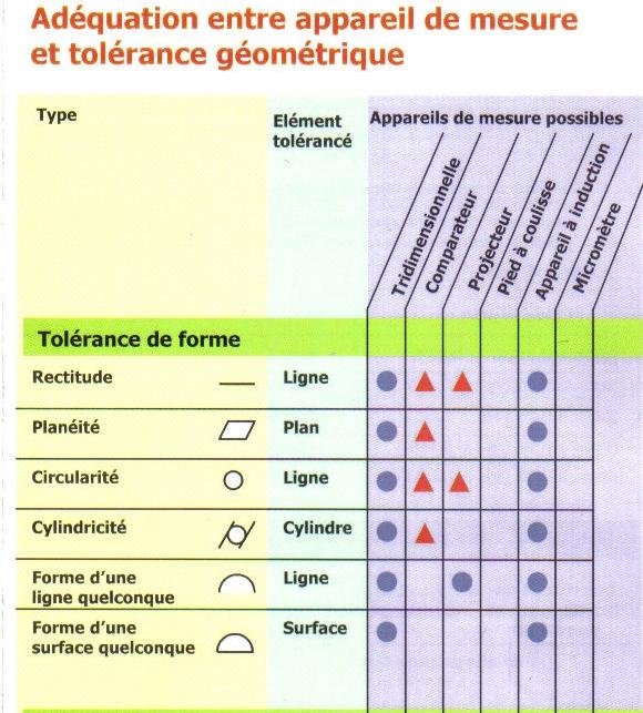 AIDE DE LECTURE DE RAPPORT DE CONTROLE