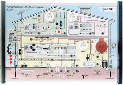 instalaciones vivienda: