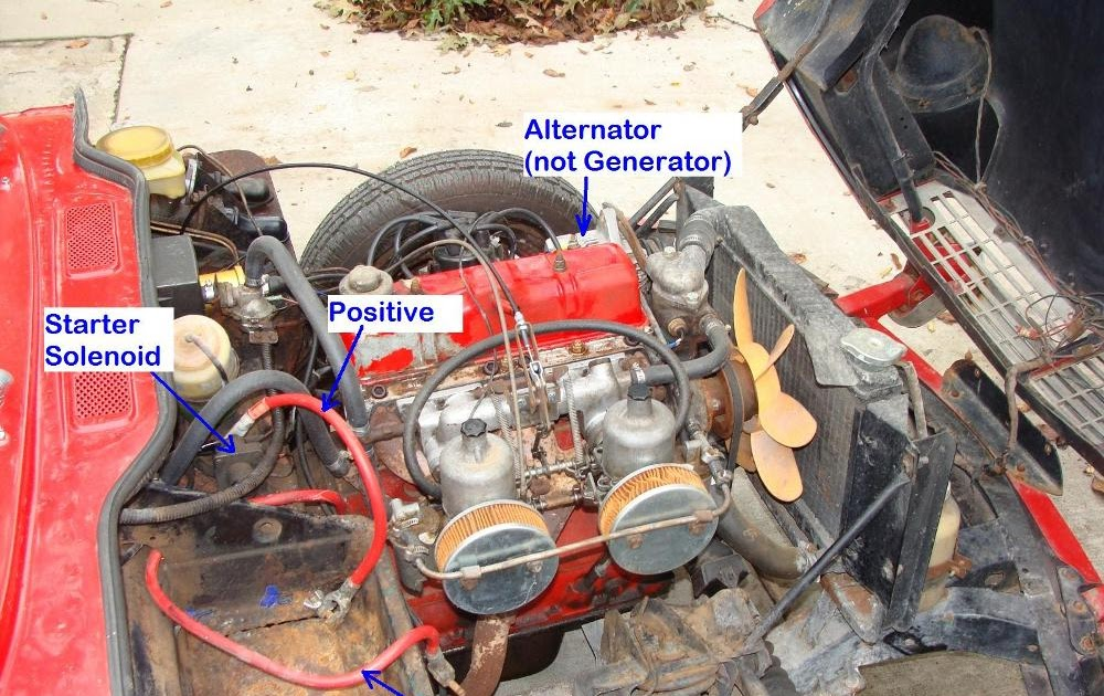 Spitfire+Engine+Bay triumph spitfire adventure engine compartment mysteries