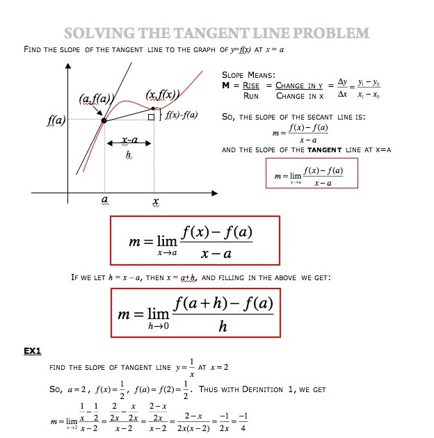 M∆th Solving The Tangent Line Problem