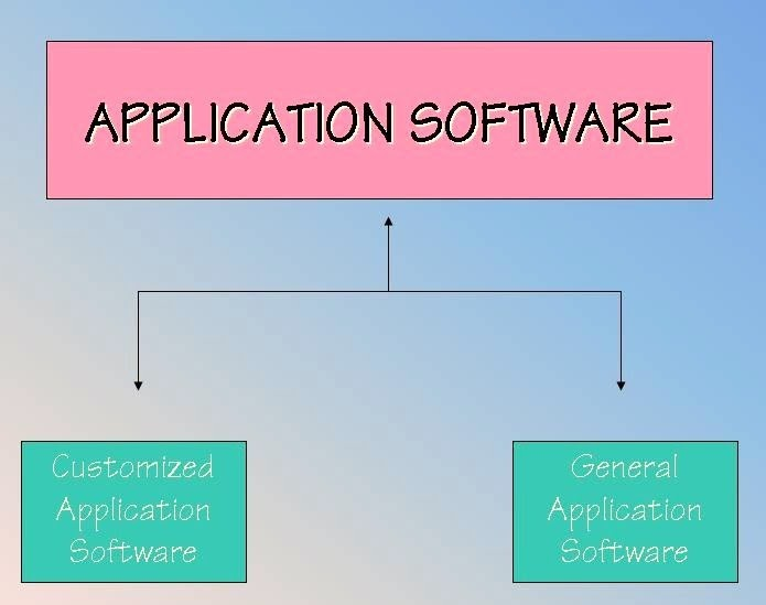 Application software - ScienceDaily
