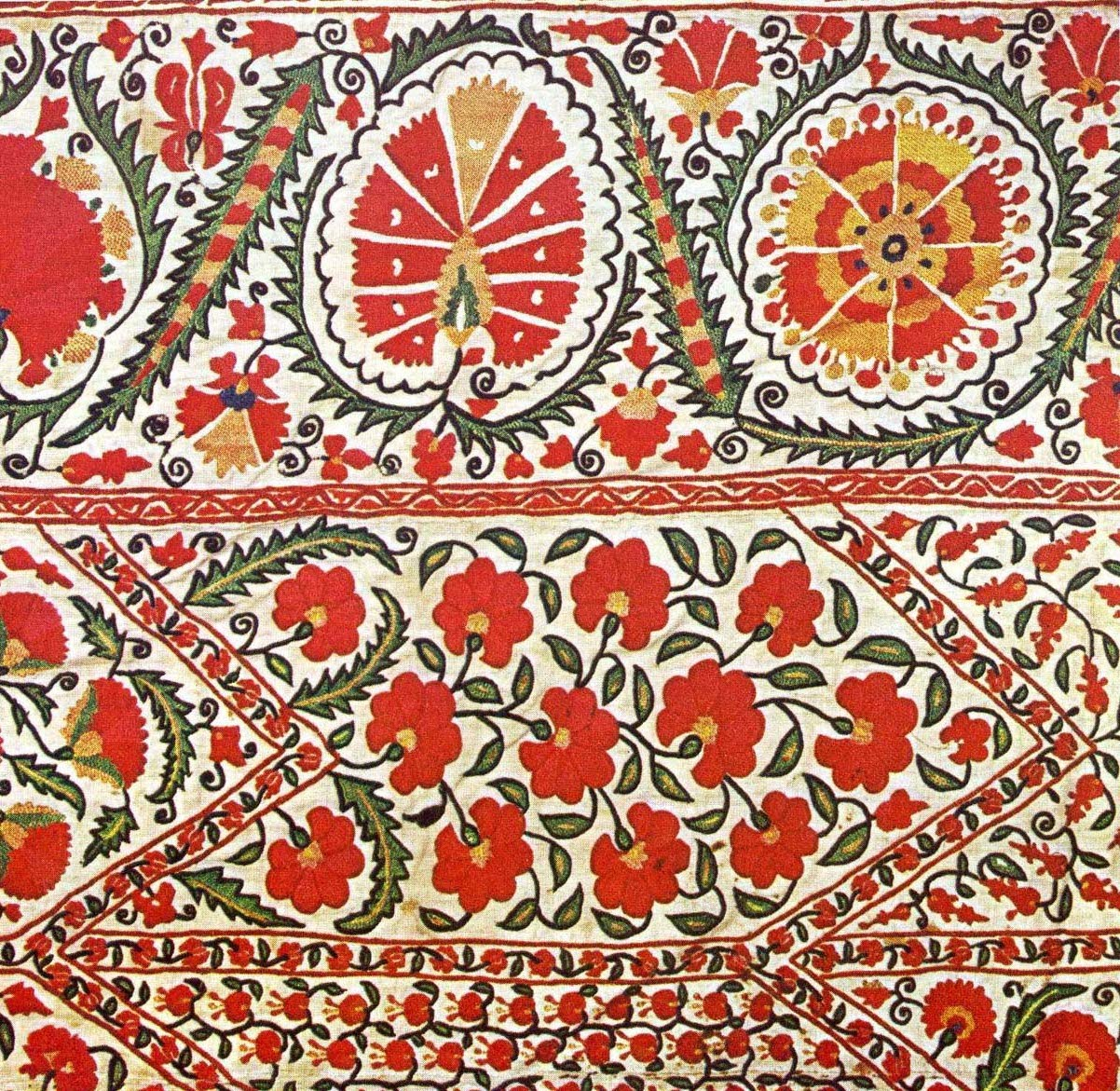 Uzbekistan Embroidery Patterns