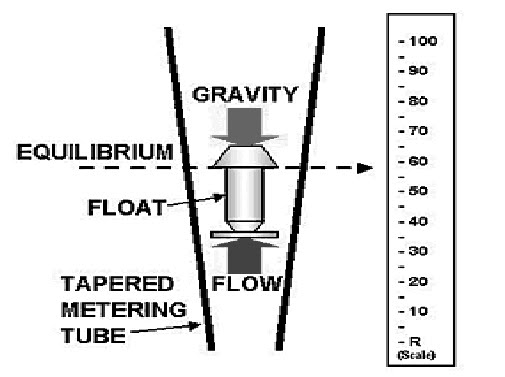 fire and gas  instrument   mecheniacal questions  u0026 answers
