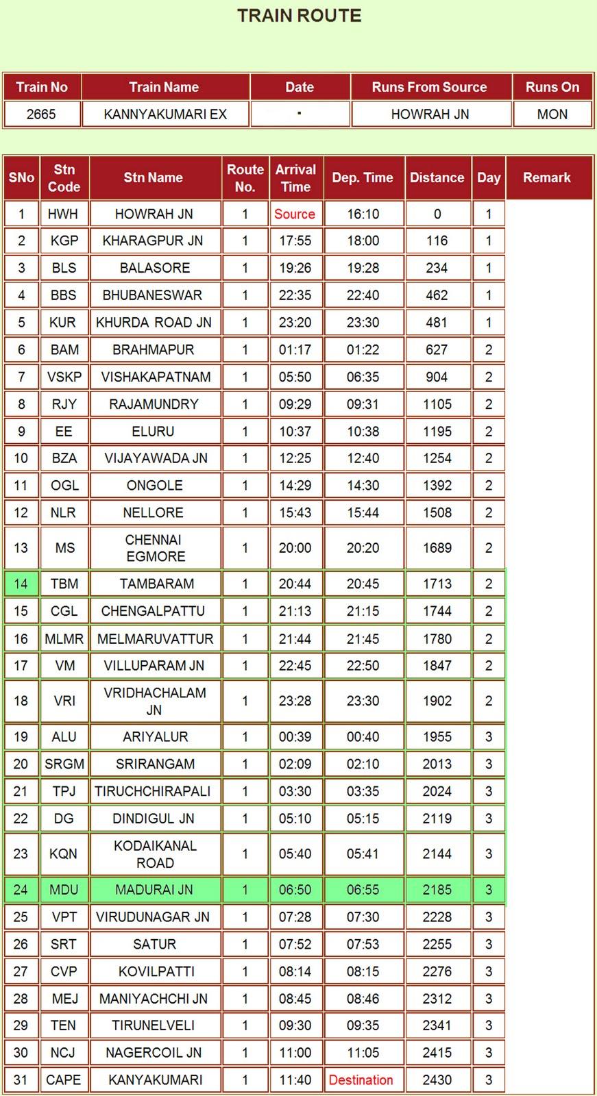 nagercoil train running status
