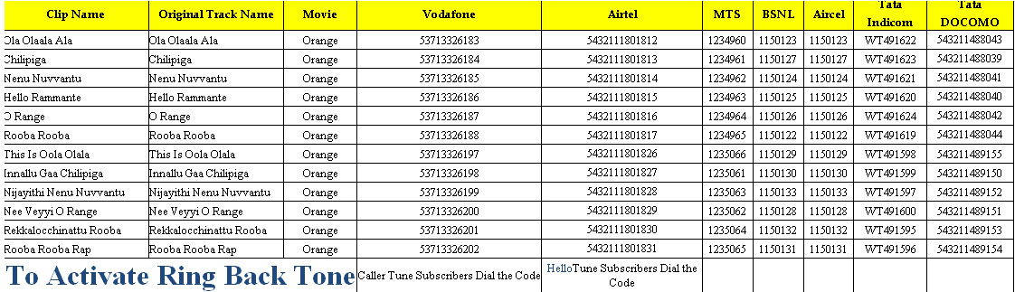 how to call toll free number from airtel mobile