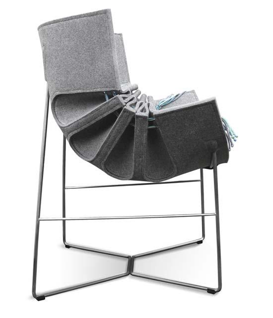 interior design and furniture trends