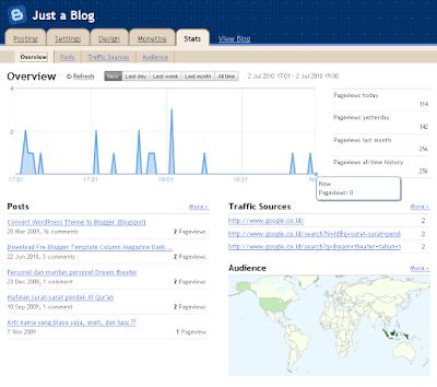 statistik wdiget blog