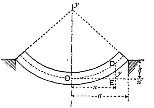 structural mechanics  mechanics of materials i