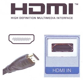 HDMI SOCKET/PORT