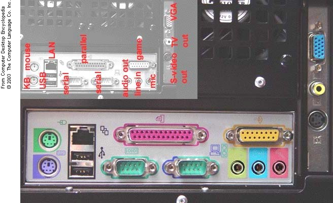 PORT-PORT PADA PERSONAL COMPUTER (PC)