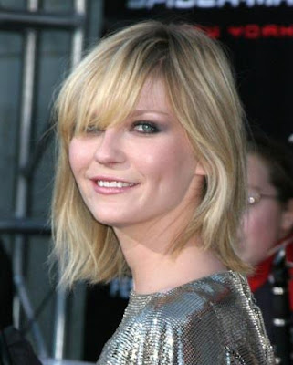 short haircuts for girls with bangs. Round Face short Haircuts