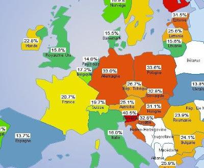 Uso de Firefox en Europa
