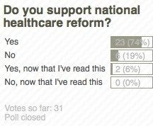 Healthcare Reform Poll