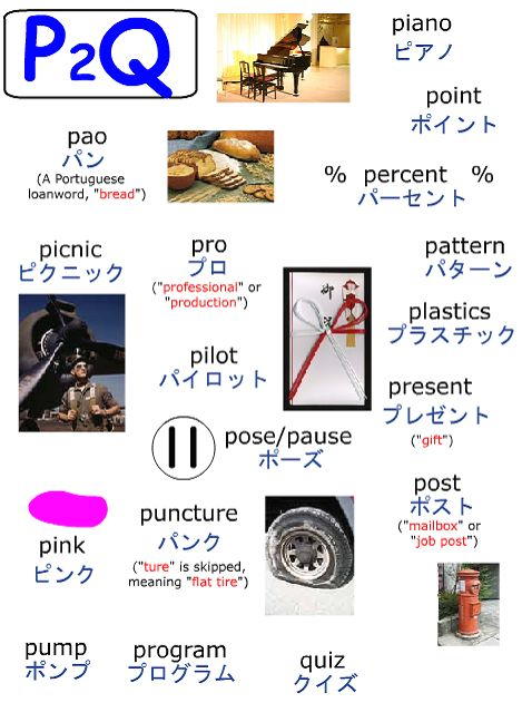 common vocabulary in todays time The good news is it's not too hard and doesn't take much time  are there  common words or phrases in your field that might be a little.