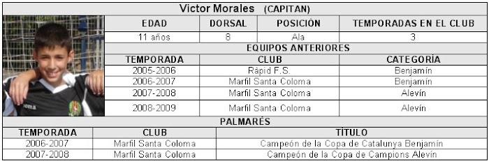 La plantilla: Victor Morales (Capitán)