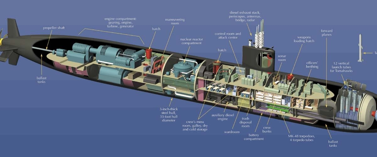 Navy Ship  Los Angeles  Ssn 688  Class Submarine Cutaway Pic