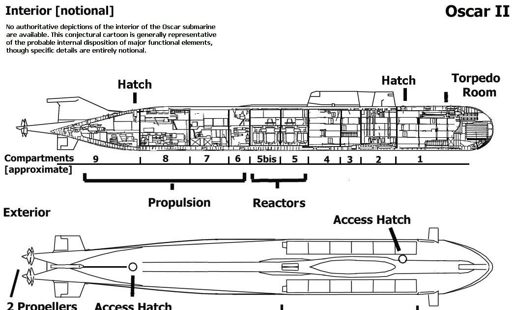 Navy Ship  Russian Oscar Class Submarine Cutaway Diagram
