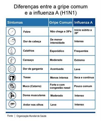 influenza a, h1n1, gripe suina