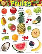 . frutas imagenes wallpaper fruit