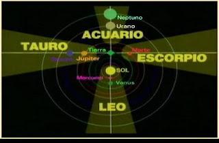 Eclipse de 1999 y la Cruz Cosmica - Parravicini habló de esto? Cs