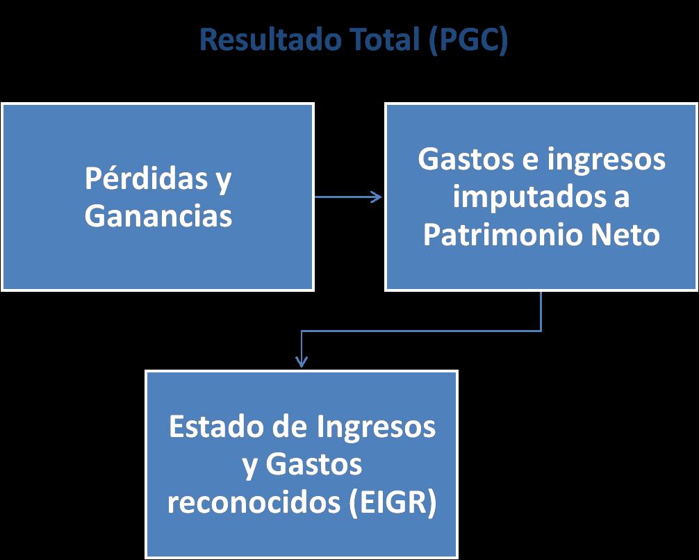 external image EIGR.png