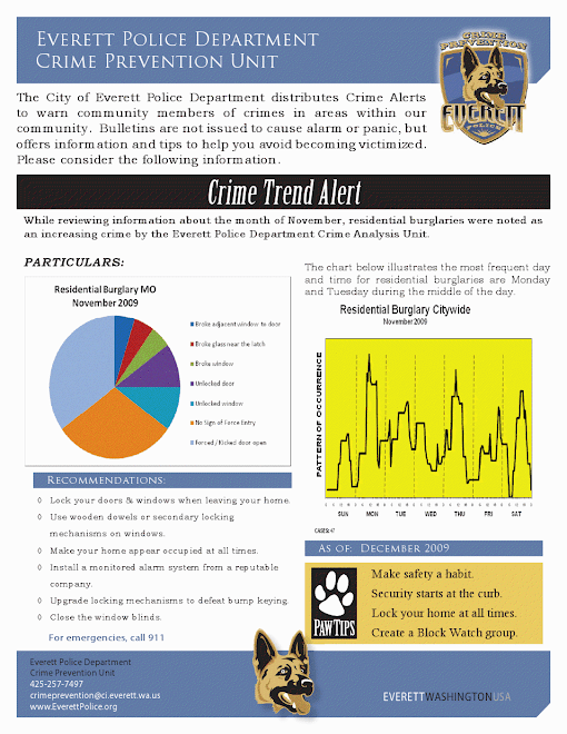 December Crime Prevention  Update