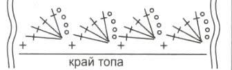 Схема вязания края