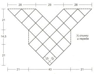 Схема топа