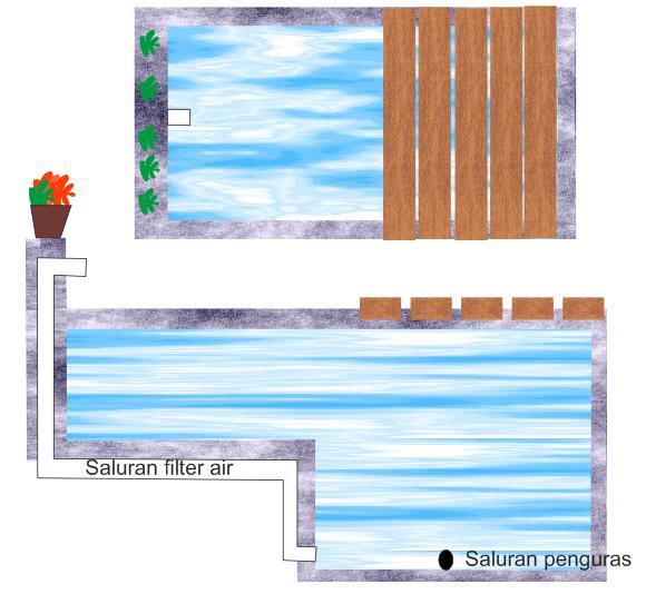 design latest supplier koi and patent approx sebuah koi pond