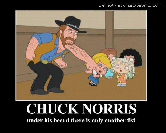 Chuck Norris Motivational