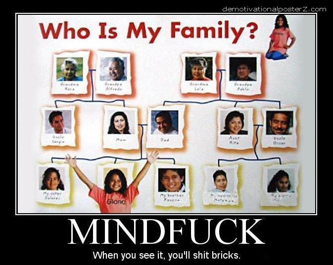 Mindfuck - who is my family incest