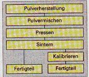 buy Prussian Staff &