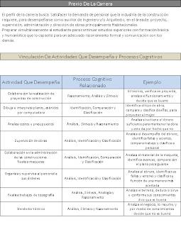Desarrollo de habilidades de pensamiento cecyt 1 carrera - Tecnico en construccion ...