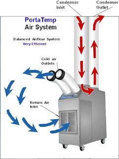Aire acondicionado portatil aire acondicionado portatil for Salida aire acondicionado