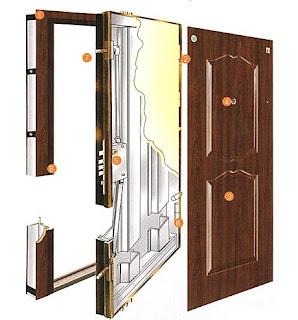 Puertas blindadas de seguridad portones puertas de - Precios de puertas blindadas ...